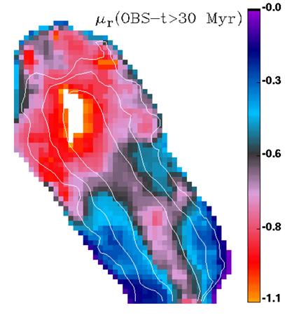 aplicação do RemoveYoung na galáxia NGC 3991