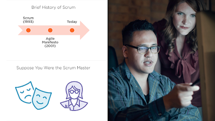 best pluralsight course for Scrum Master Certification