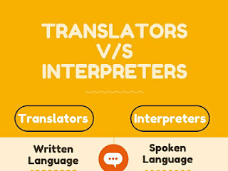 The Difference between a Translator and an Interpreter