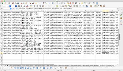 取得したHTMLを貼りつけたらExternal Featured Image Proのショートコードを自動生成
