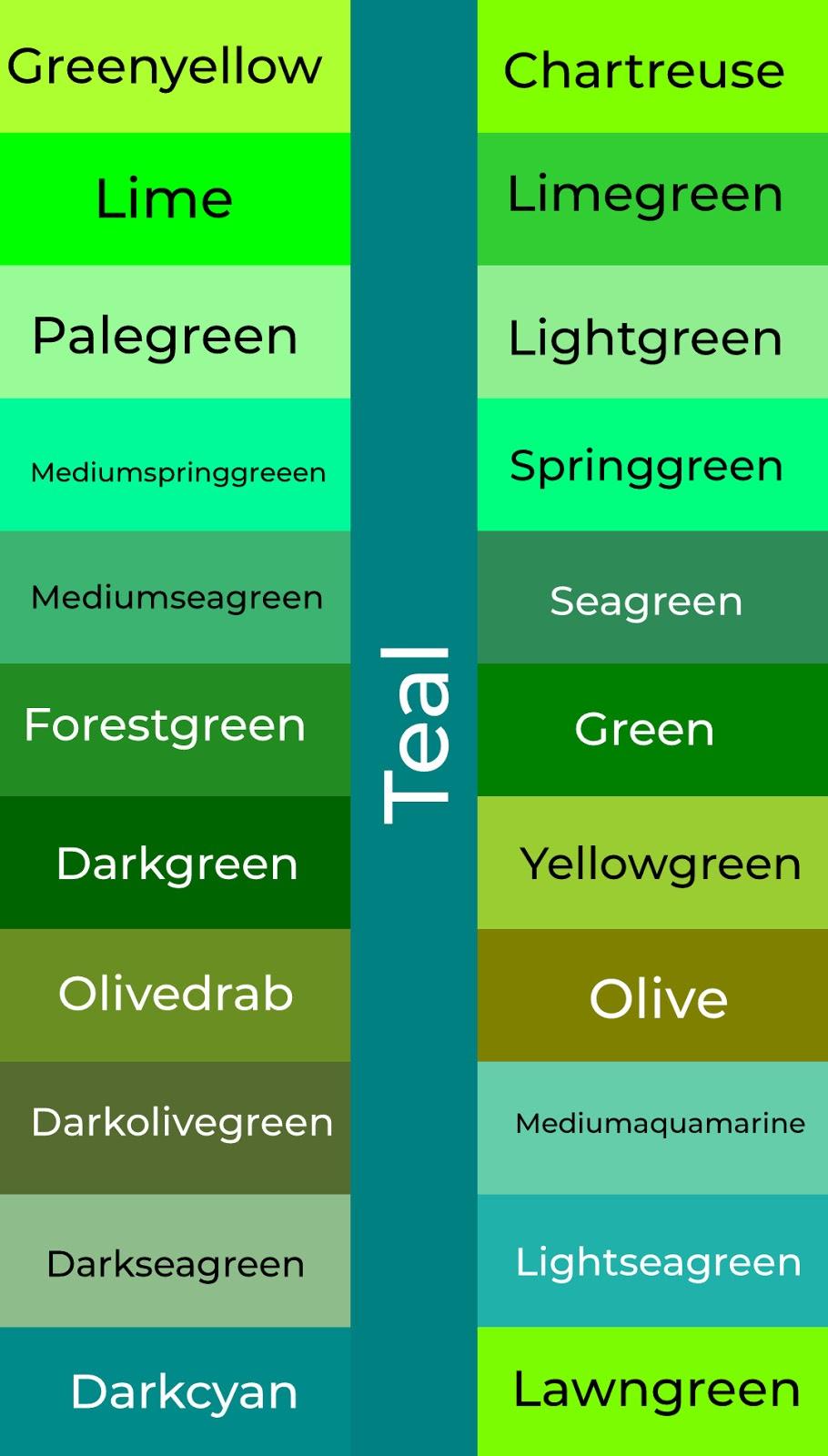nombres de colores verdes html