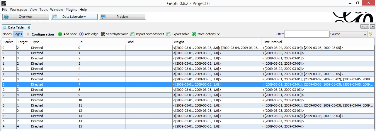 Dynamic edge attributes in DiGraph for gexf export to gephi