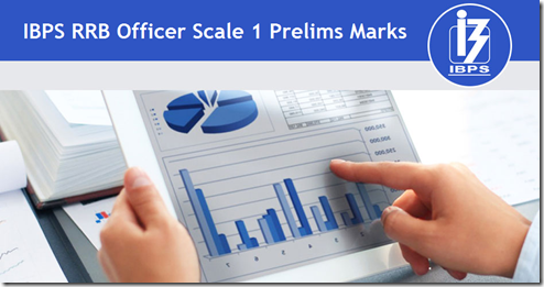 IBPS RRB V Officers (Scale-I)- Online Preliminary Exam - Score Display
