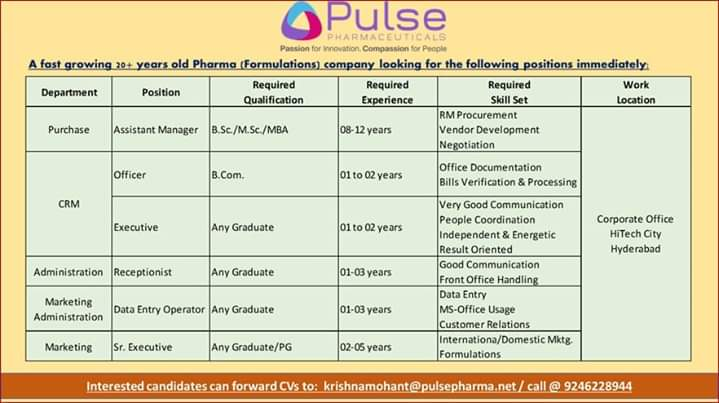 Pulse Pharmaceuticals - Immediate Openings for Purchase / CRM / Administration / Marketing / Marketing Administration