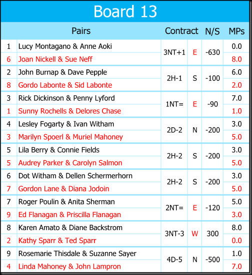 Recap Boards 25 May 2017-13