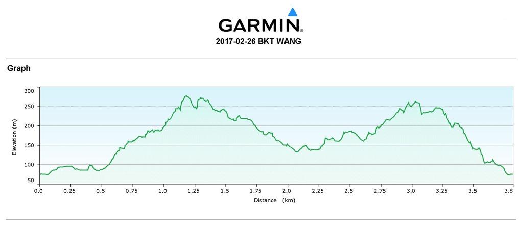 [Graf+Elev+Bkt+Wang%5B4%5D]