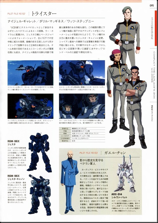 ACE IN THE GUNDAM U.C.0079‐U.C.0096_811955-0098