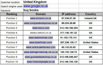 """Resultados de buscar """"buy books"""" en google.co.uk desde UK."""