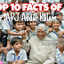 Facts Of Dr. APJ Abdul Kalam | island of APJ Abdul kalam