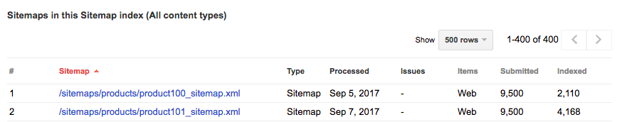 nested sitemaps from index not found in search console google