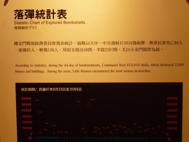 TAIWAN Archipel de Kinmen ,second voyage - P1280267.JPG