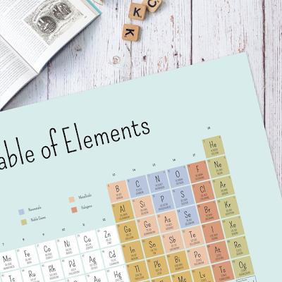 table of elements art print