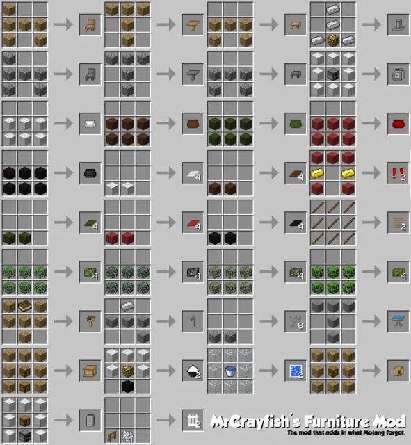 Furniture Mod, New Mods