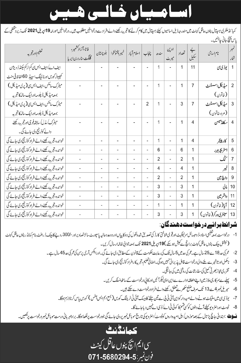 Combined Military Hospital Jobs 2021 – Apply Now