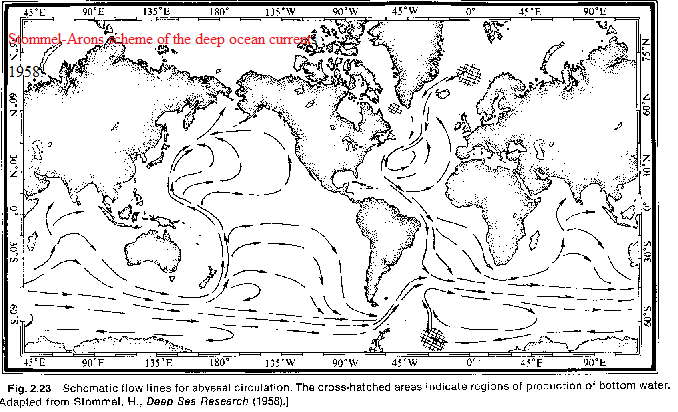 ocean current map 1958