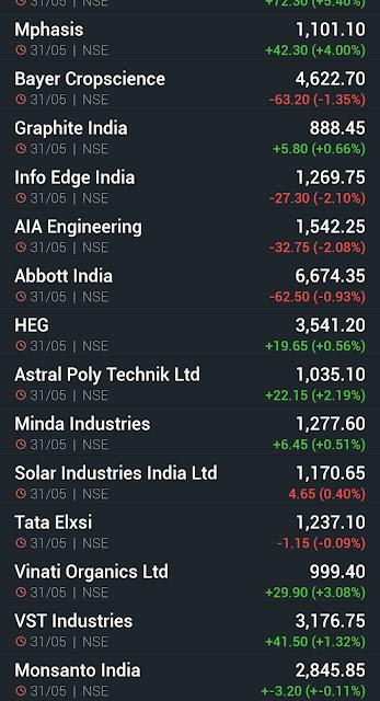 top-25-stock