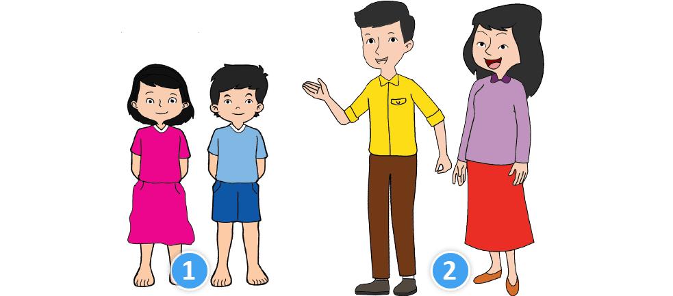Kunci Jawaban Halaman 8, 9, 10, 11, 12 Tema 6 Kelas 6