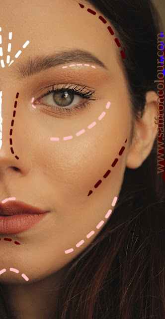 How to apply bronzer( contoure) and highlighter