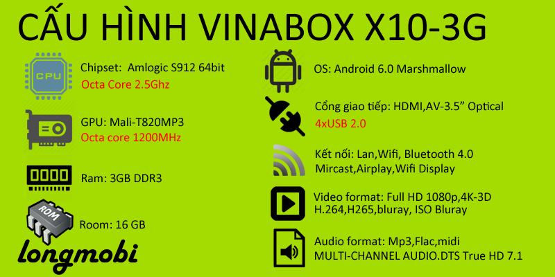 vinabox x10 ram 3gb