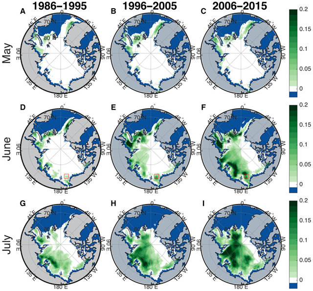 Spatial map of the average number of days of sufficient light in the Arctic Ocean for sub-ice phytoplankton blooms over time. (A to C) Shading indicates the number of days in May, from 1986 to 1995 (A), 1996 to 2005 (B), and 2006 to 2015 (C), where a sub-ice bloom is permitted. (D to F) Same as (A) to (C) but for June. (G to I) Same as (A) to (C) but for July. Red boxes in (D) to (F) indicate the region of the 2011 cruise. Baffin Bay and regions with an ice concentration less than 80% at every point during each time period are colored blue. Continents are colored gray. Graphic: Horvat, et. al, 2017 / Science Advances