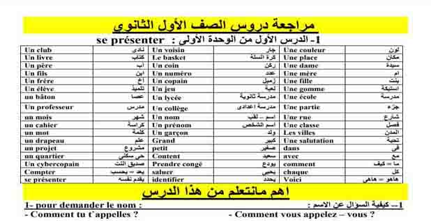 تحميل 6 ورقات تلخيص اللغة الفرنسية للصف الأول الثانوي النظام الجديد 2021 الترم الأول