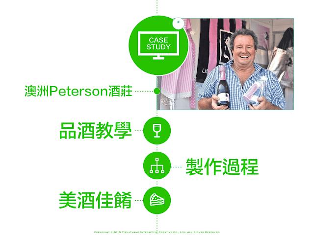 內容行銷-LINE@生活圈應用