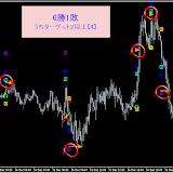 PRO 12月16日~12月30日(勝率89.7%:検証用EUR/USD・5M)