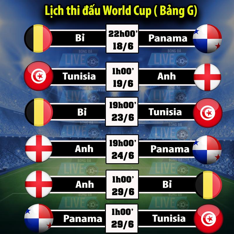 Lịch thi đấu World Cup 2018 - Bảng G