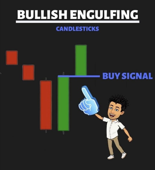 Beginner's Guide For Traders About Bullish Engulfing Candlesticks ?
