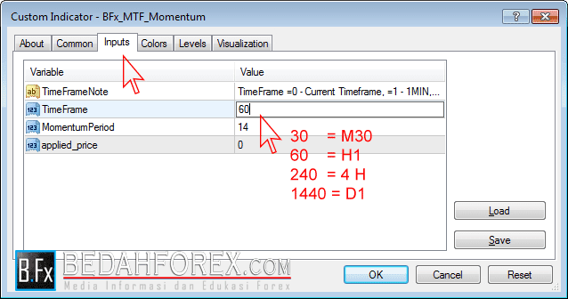 BedahForex.com Set_MTF_Momentum MTF Momentum - Indikator Forex ini Dapat Mengukur Momentum di Semua Periode Metatrader 4