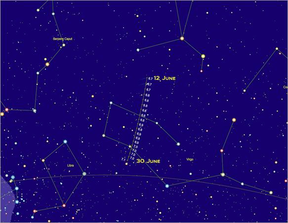 Comet Johnson chart