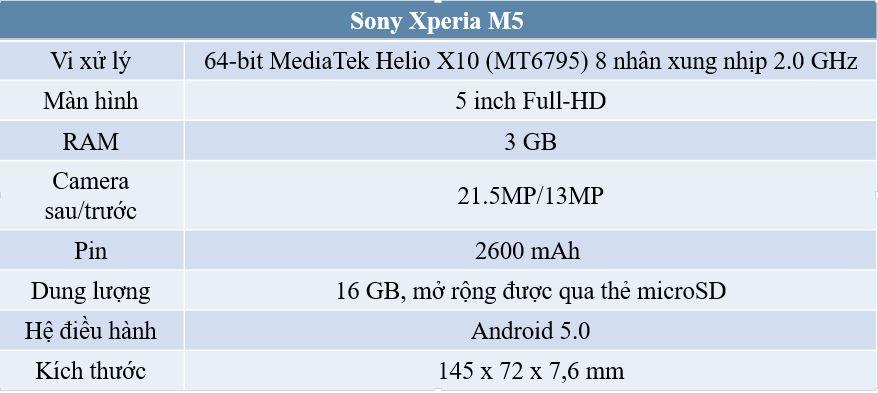 Sony âm thầm trình làng siêu phẩm tầm trung Xperia M5