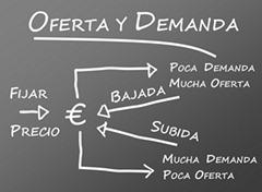 la ley de la oferta y la demanda