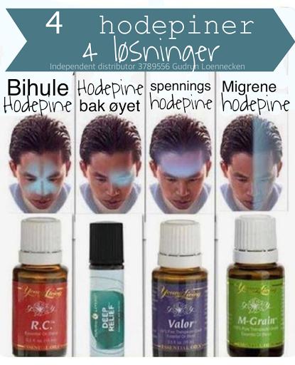 migrene uten hodepine stress