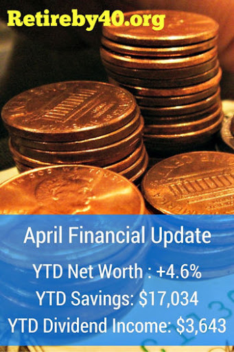 April 2016 financial update