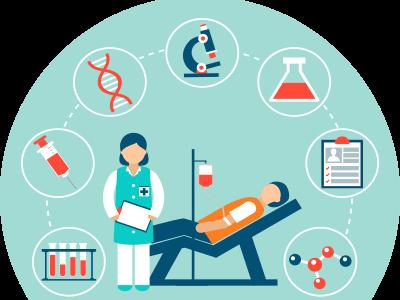 6 características do (a) enfermeiro (a) do futuro