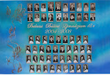 2008 - 12.c