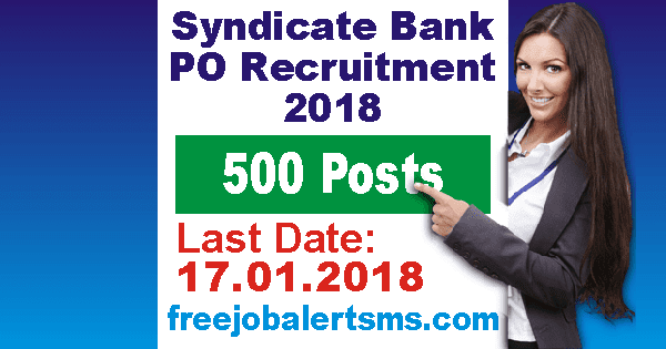 Syndicate Bank PO