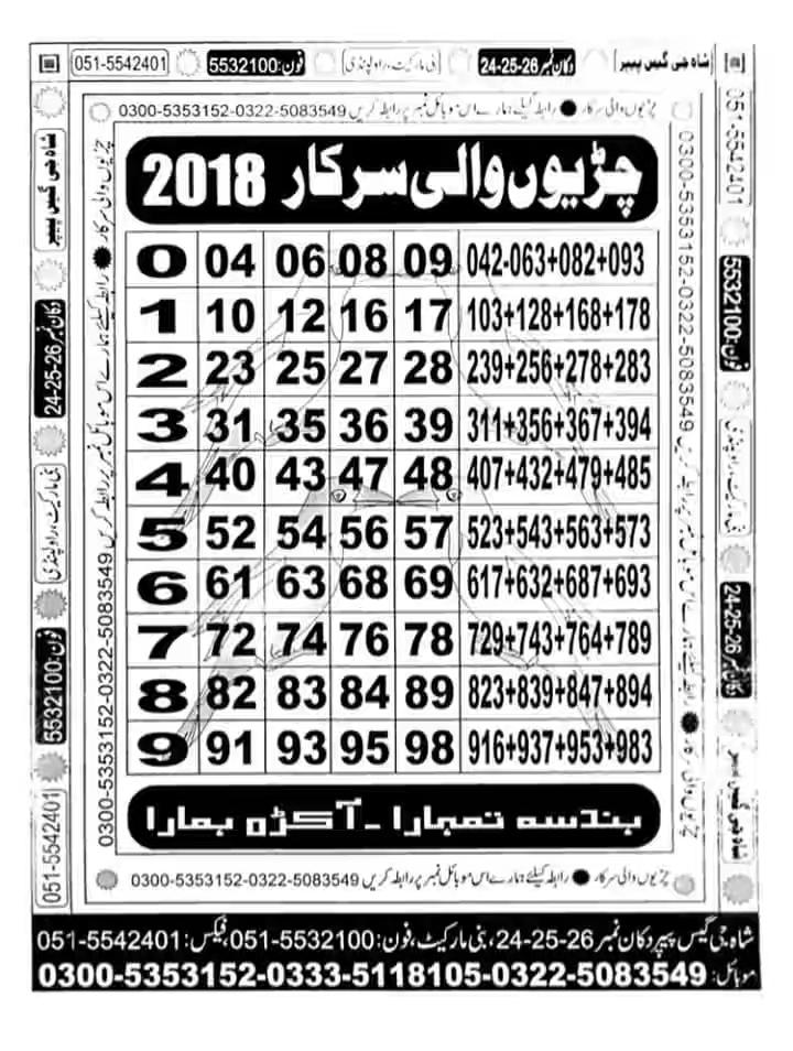 Cirryun wali sarkar salana 2018 guess paper
