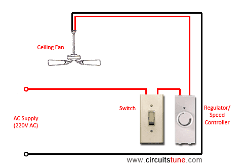 Fan connection circuit collection of wiring diagram simple fanregulator circuit abnazinfotech electrical electronic rh abnazinfotech blogspot com fan regulator connection circuit table fan connection circuit keyboard keysfo Image collections