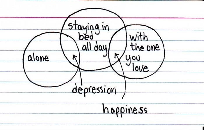 Depression VS Happiness