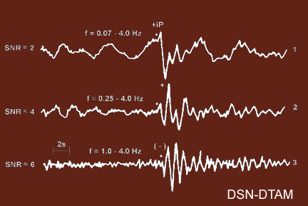Seismic Signals as a cryptographic tool 1