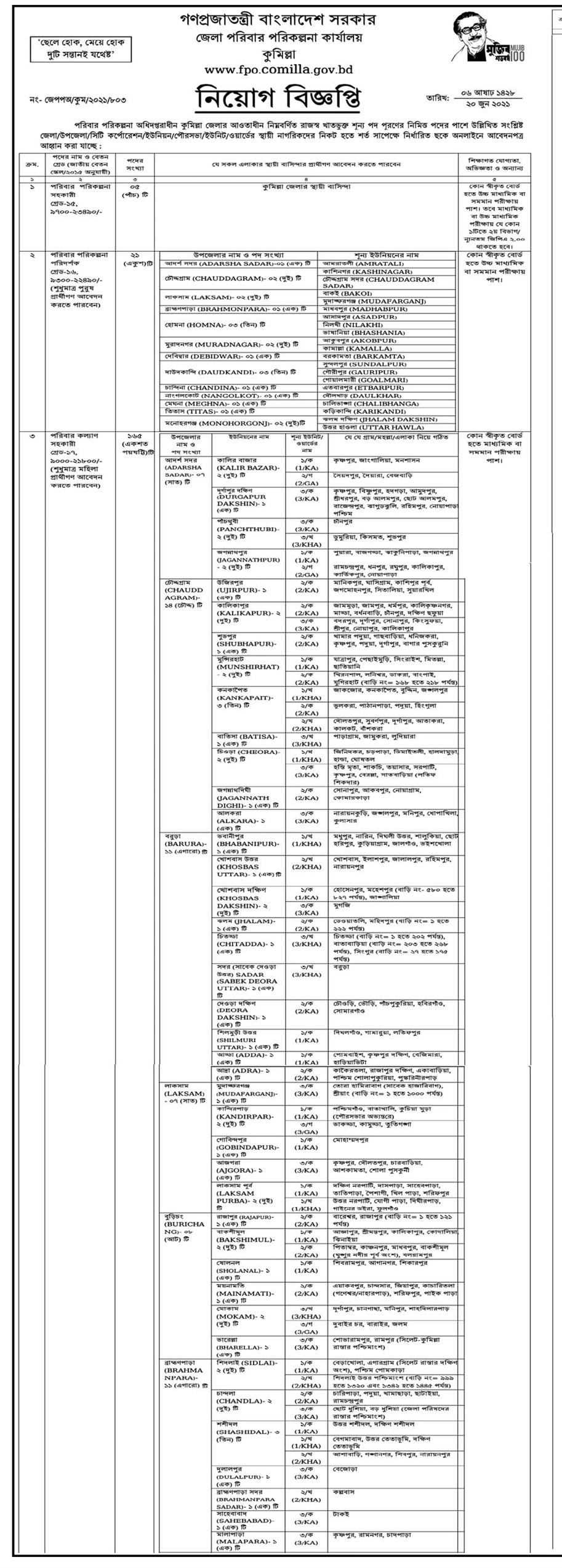 সকল পরিবার পরিকল্পনা কার্যালয় নিয়োগ বিজ্ঞপ্তি ২০২১ - All Family Planning Office Job Circular 2021 - সরকারি চাকরির খবর ২০২১