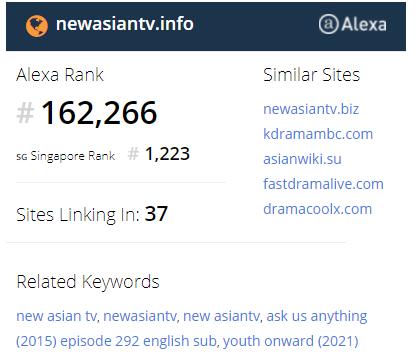new asian tv alexa rank