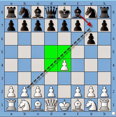 Học cờ vua | Phòng thủ Hiện Đại