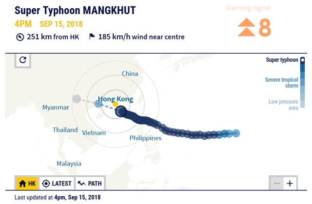 Storm track of Super Typhoon Mangkhut as it closes in on Hong Kong, 15 September 2018. Graphic: SCMP