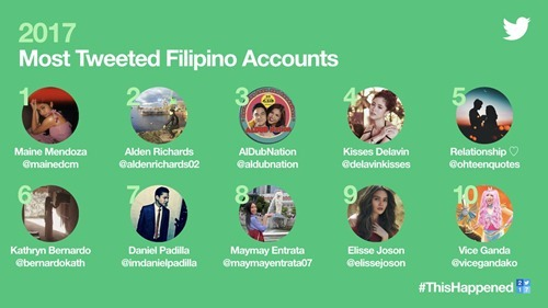 Most Tweeted Filipino Accounts list