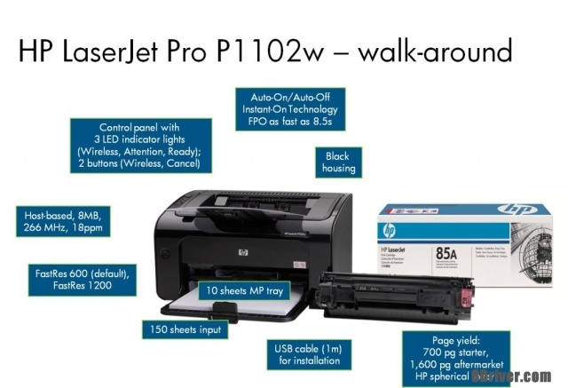 HP LaserJet Pro P1102w – A Good Buy for A Personal Laser