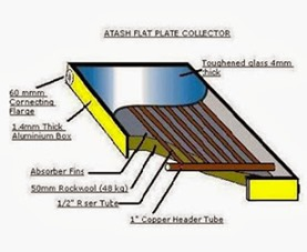 solar-collector_specification'