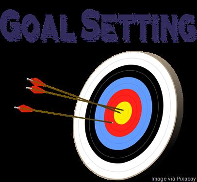 goal-oriented-mindset